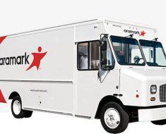 Aramark Healthcare Survey