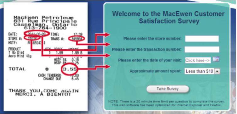 www.macewen.ca